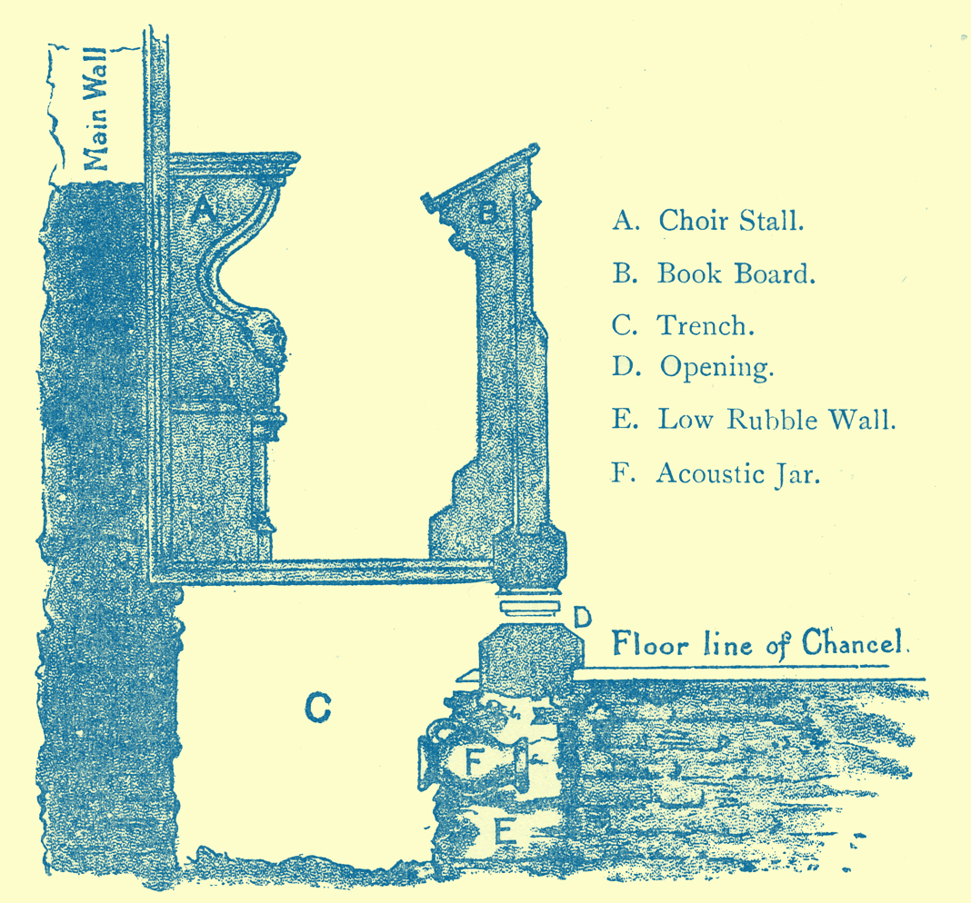 An Engraving of a diagram of a cut-away of the church showing the trench lined with Acoustic Jars below the floor plan of the chancel.  At St. Peter's, per Mountergate, Norwich.